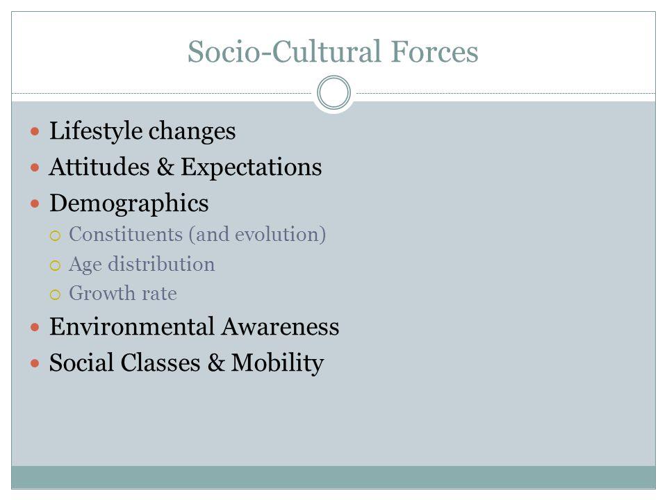 Socio-Cultural Forces