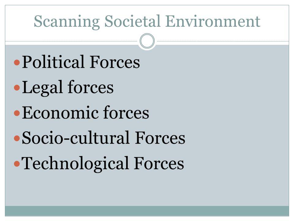 Scanning Societal Environment