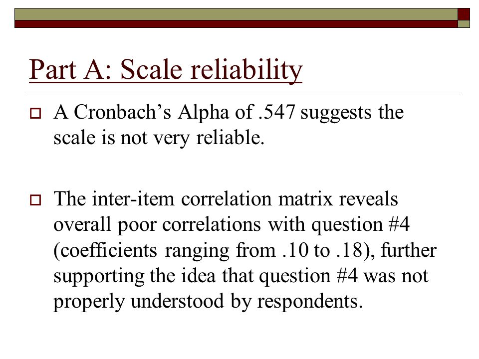 Part A: Scale reliability