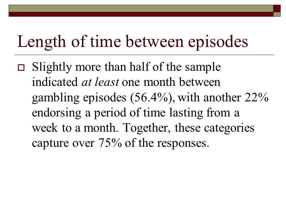 Length of time between episodes