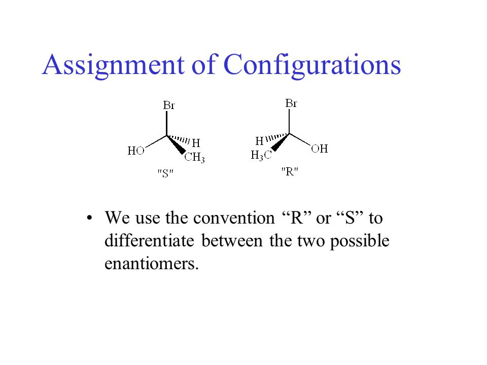 Assignment of Configurations