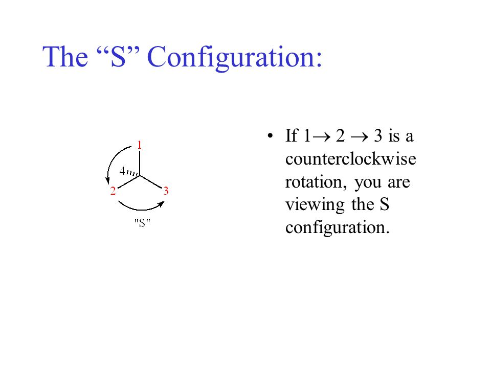 The S Configuration: