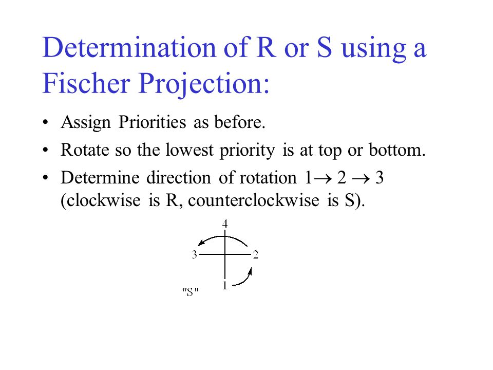 Determination of R or S using a Fischer Projection: