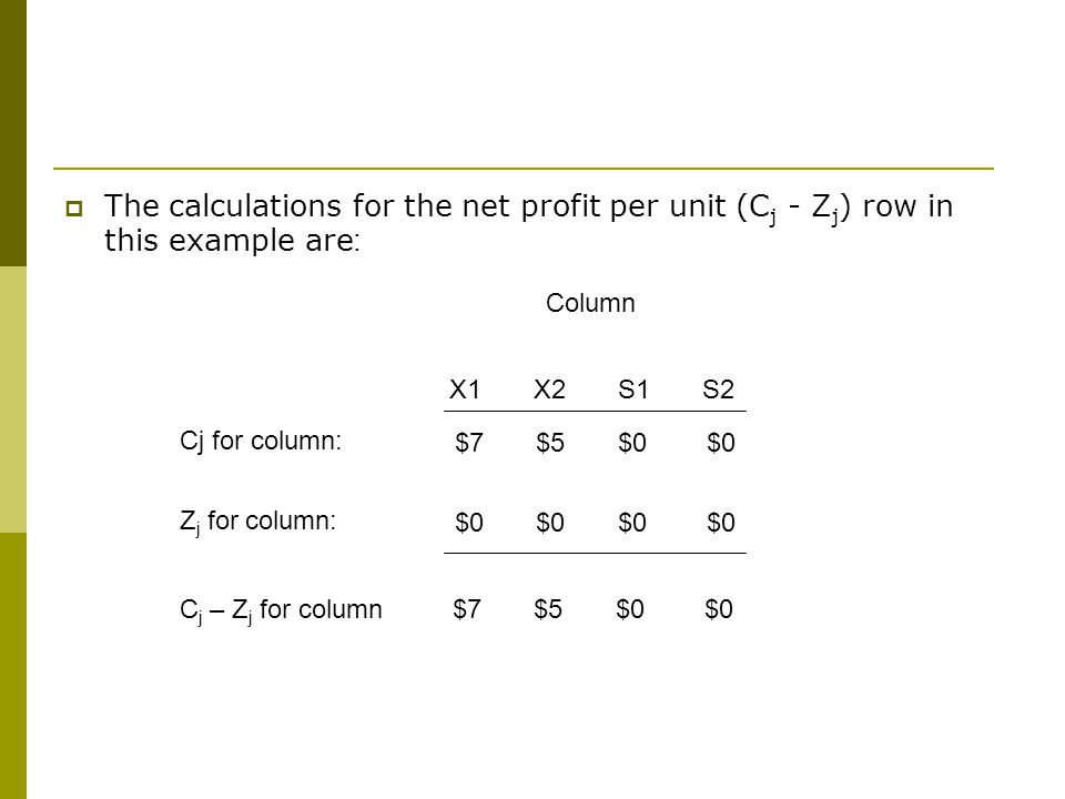 The calculations for the net profit per unit (Cj - Zj) row in this example are: