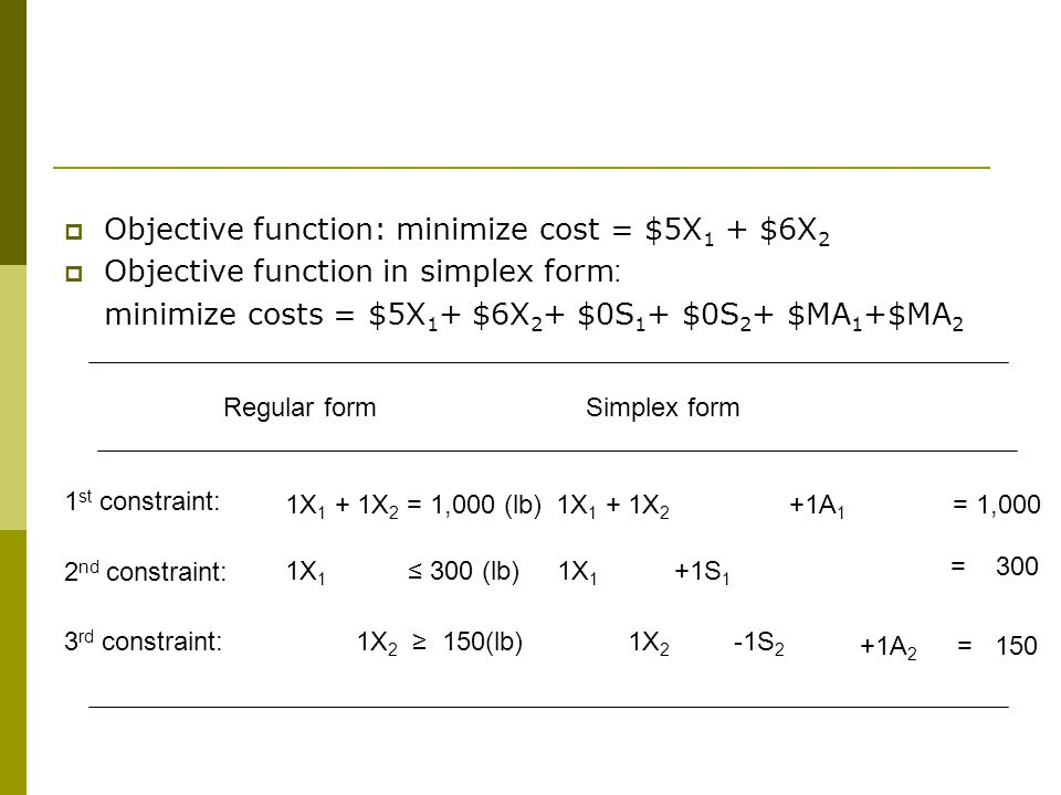 Objective function: minimize cost = $5X1 + $6X2