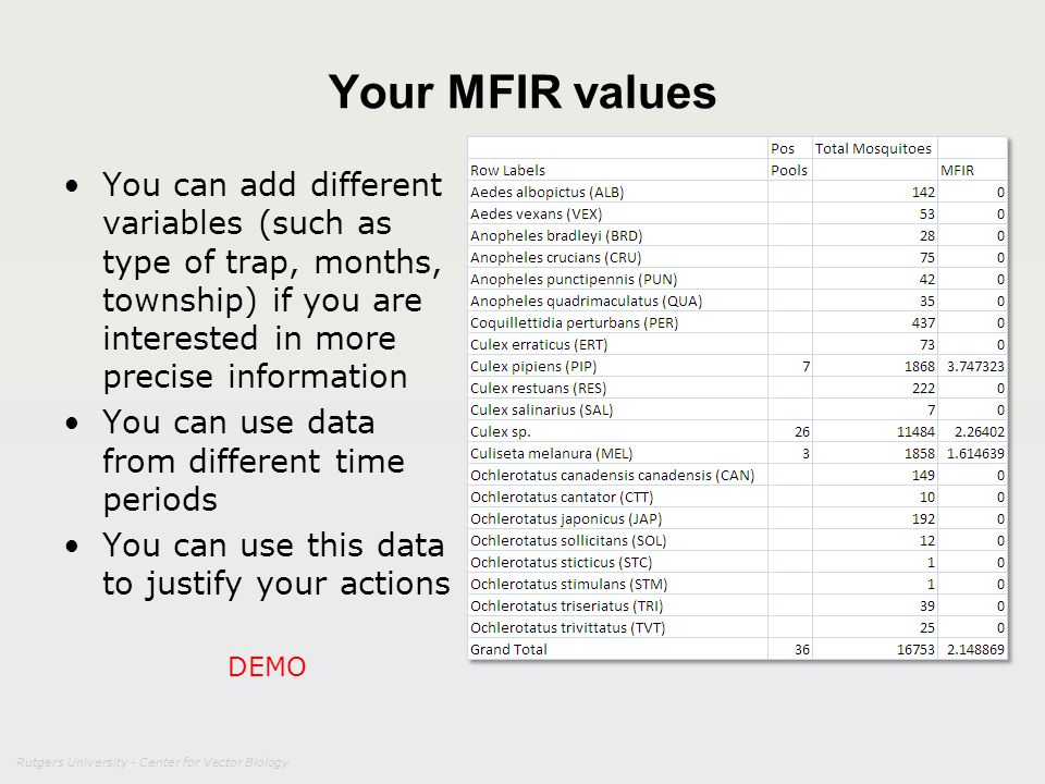 Your MFIR values You can add different variables (such as type of trap, months, township) if you are interested in more precise information.