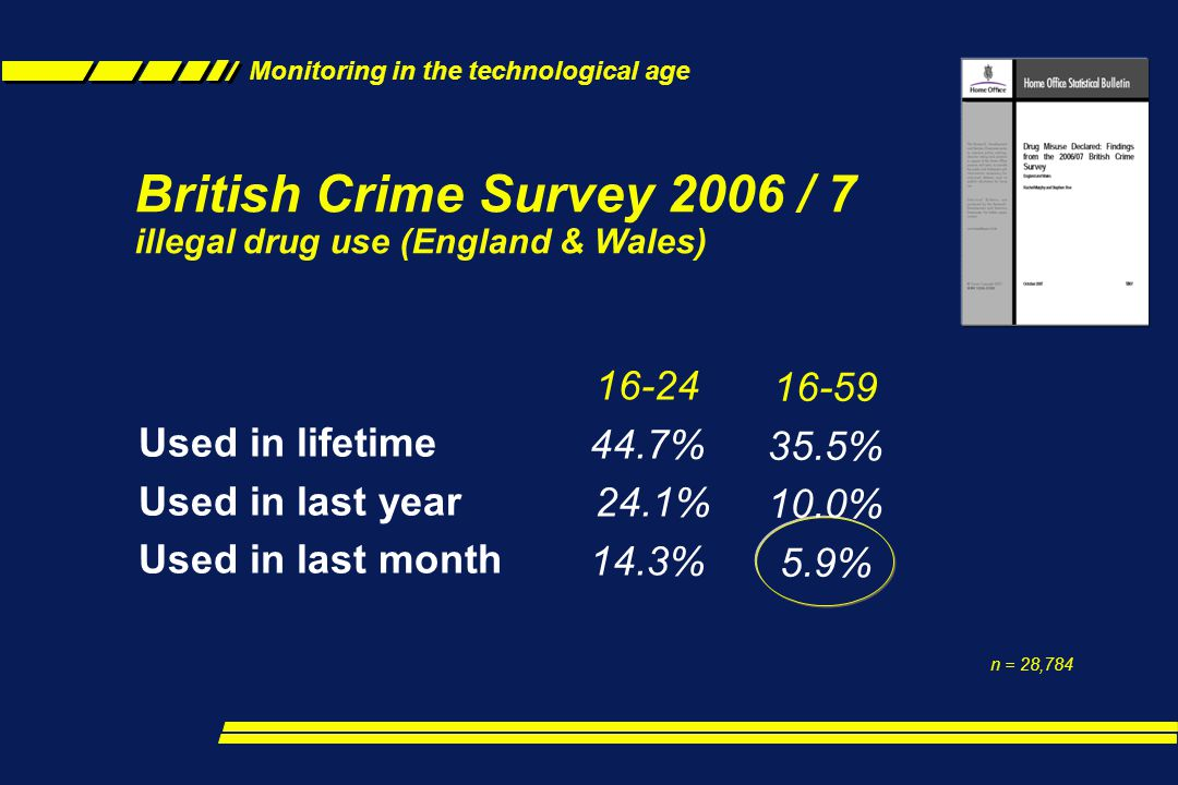 British Crime Survey 2006 / 7 illegal drug use (England & Wales)