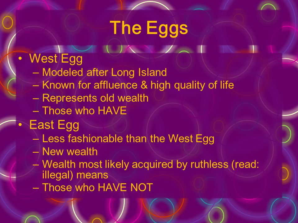 The Eggs West Egg East Egg Modeled after Long Island