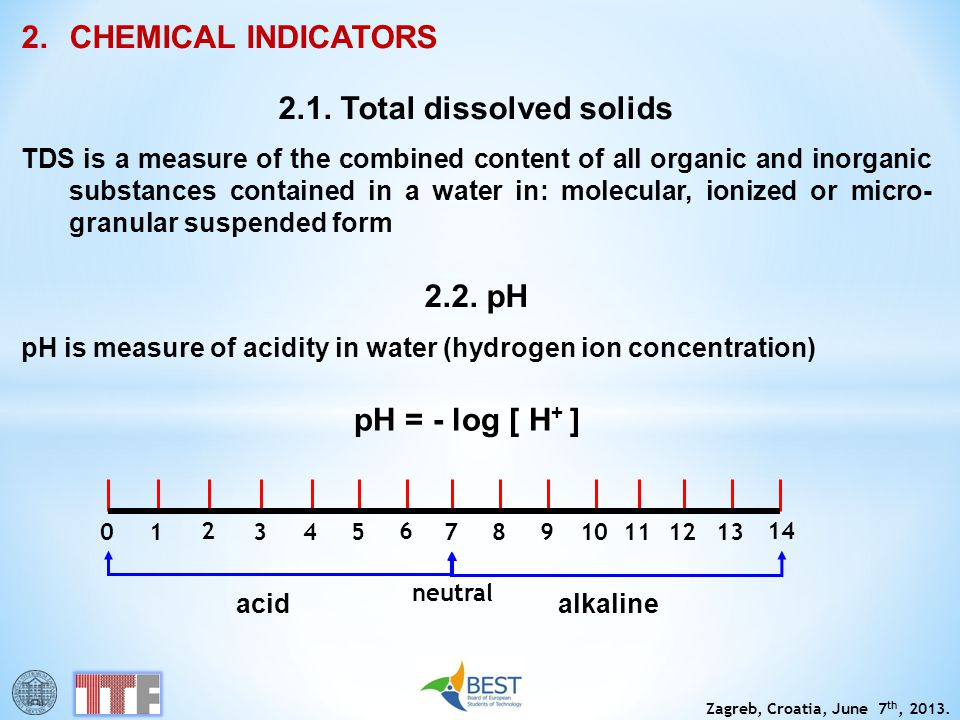 2.1. Total dissolved solids