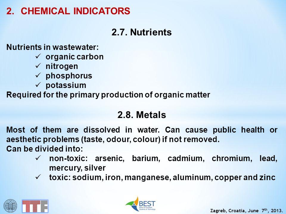 CHEMICAL INDICATORS 2.7. Nutrients 2.8. Metals