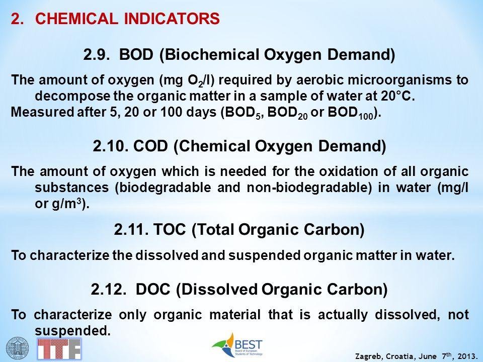 2.9. BOD (Biochemical Oxygen Demand)
