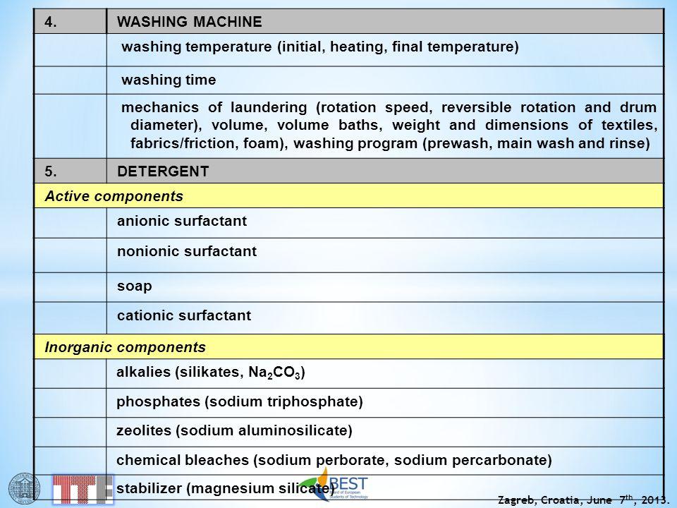 washing temperature (initial, heating, final temperature) washing time