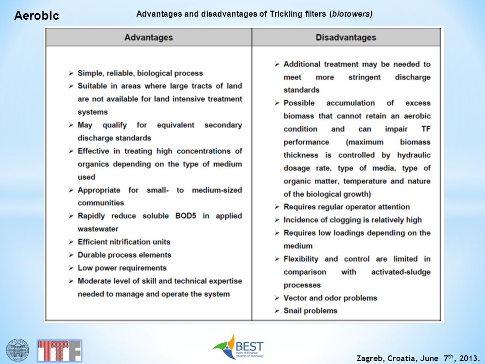 Aerobic Advantages and disadvantages of Trickling filters (biotowers)