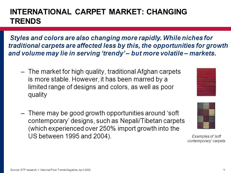 INTERNATIONAL CARPET MARKET: CHANGING TRENDS