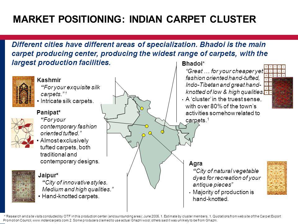 MARKET POSITIONING: INDIAN CARPET CLUSTER