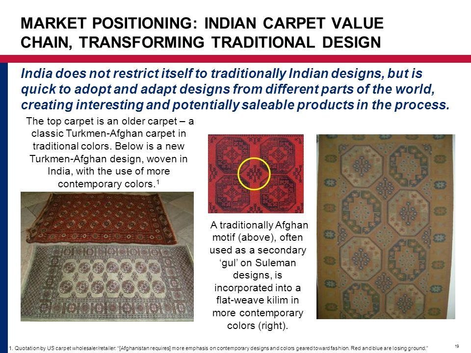 MARKET POSITIONING: INDIAN CARPET VALUE CHAIN, TRANSFORMING TRADITIONAL DESIGN