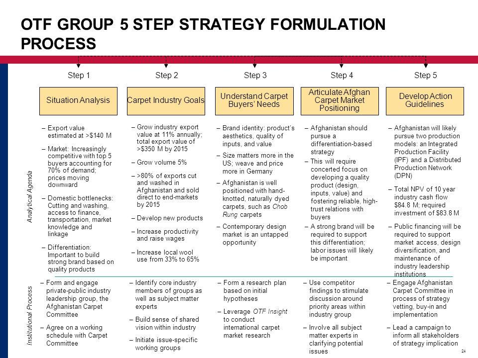 OTF GROUP 5 STEP STRATEGY FORMULATION PROCESS