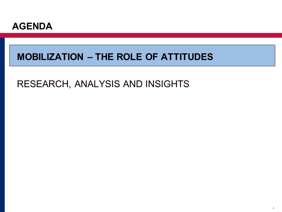 AGENDA MOBILIZATION – THE ROLE OF ATTITUDES RESEARCH, ANALYSIS AND INSIGHTS