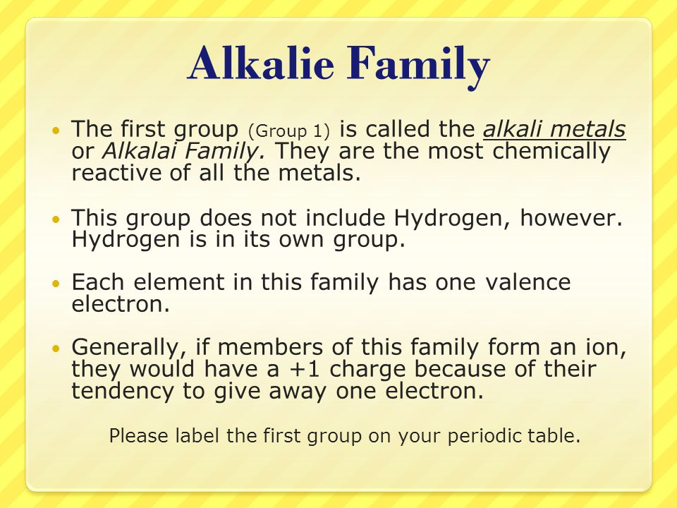 Please label the first group on your periodic table.