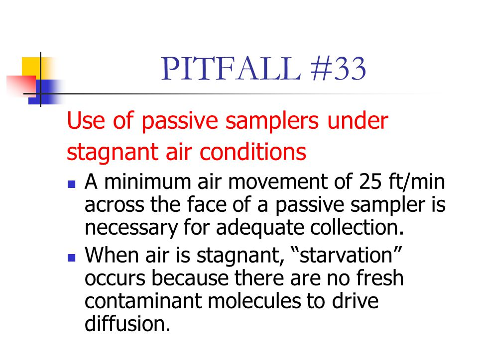 PITFALL #33 Use of passive samplers under stagnant air conditions