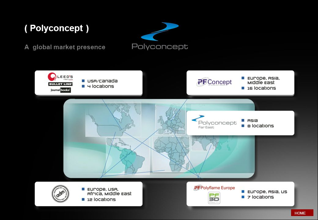 ( Polyconcept ) A global market presence HOME