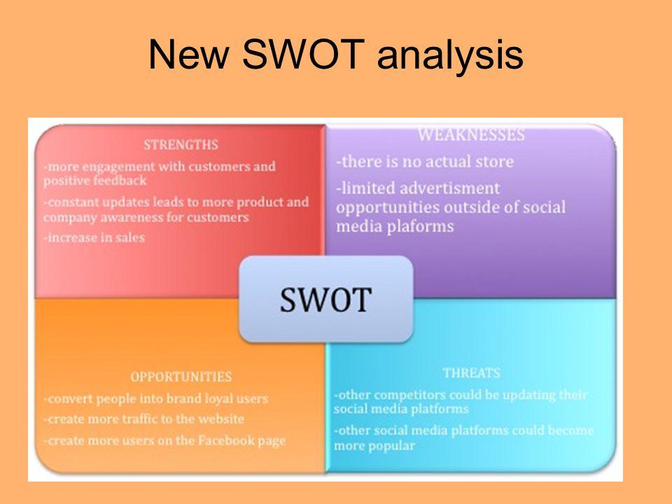 New SWOT analysis