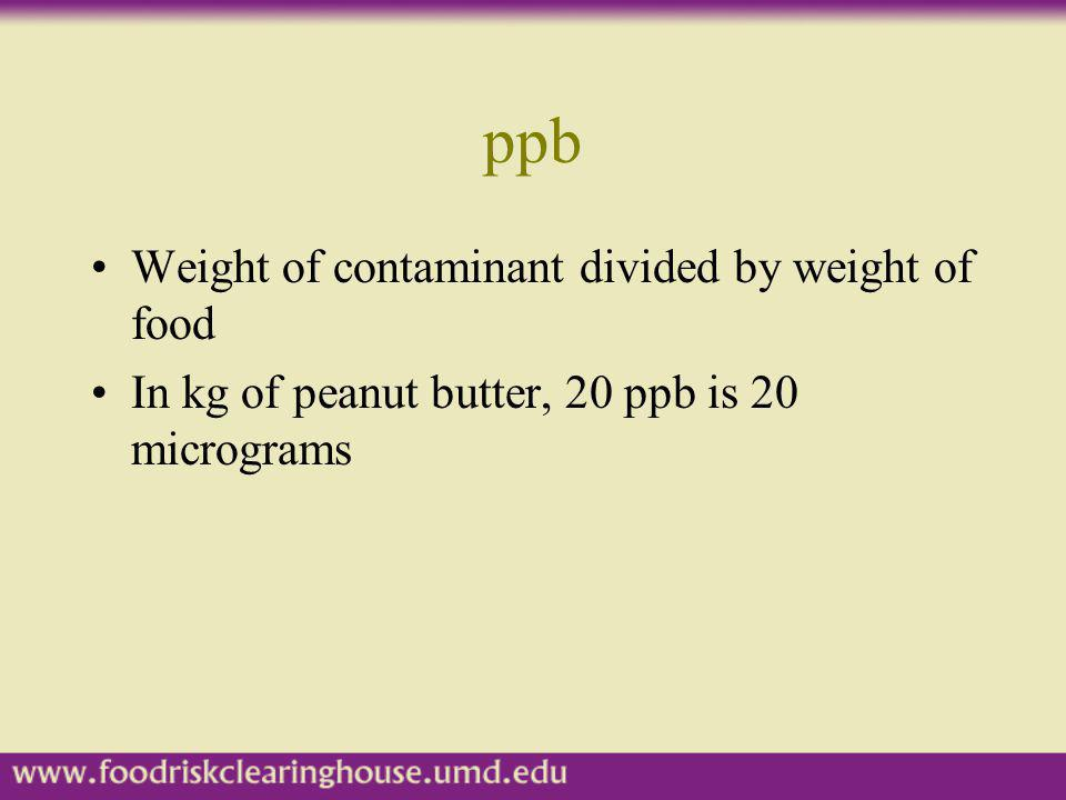 ppb Weight of contaminant divided by weight of food