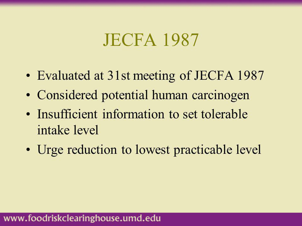 JECFA 1987 Evaluated at 31st meeting of JECFA 1987