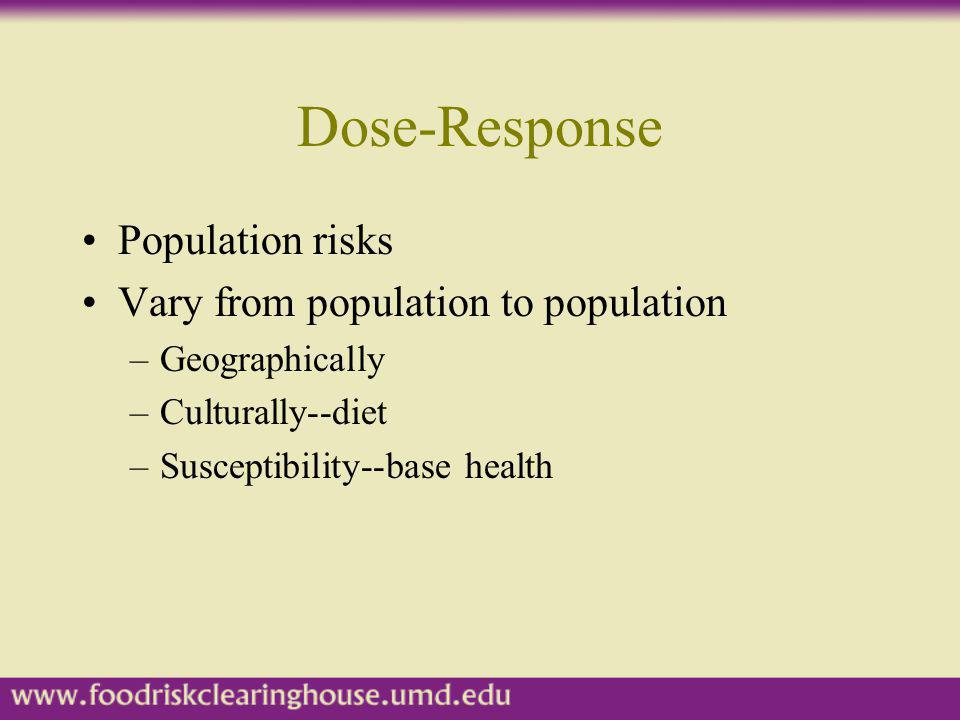 Dose-Response Population risks Vary from population to population