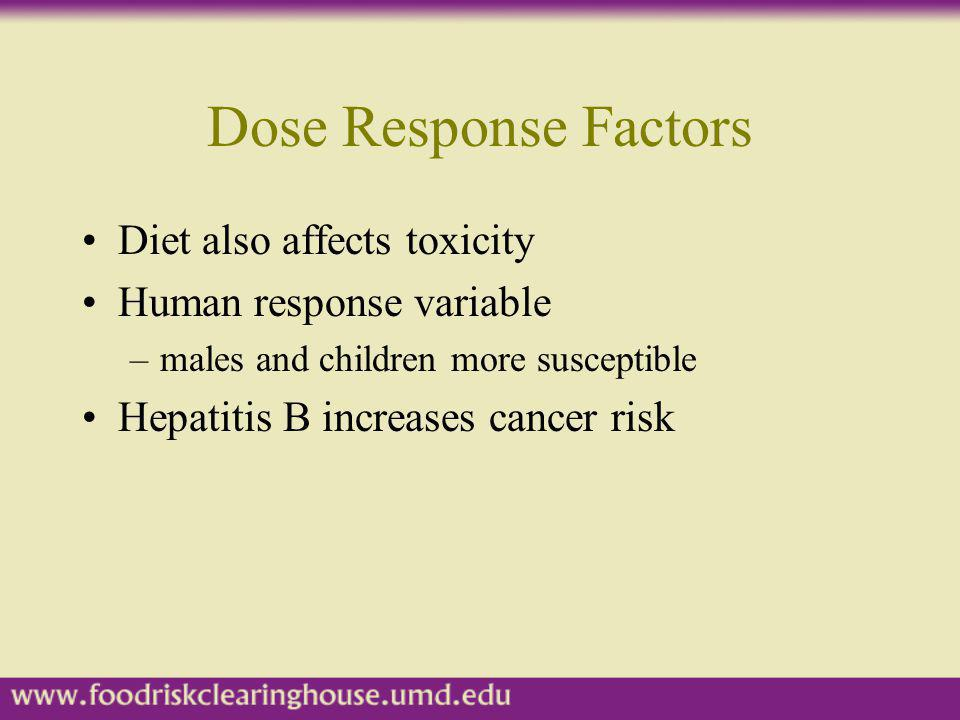 Dose Response Factors Diet also affects toxicity