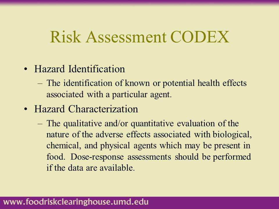 Risk Assessment CODEX Hazard Identification Hazard Characterization