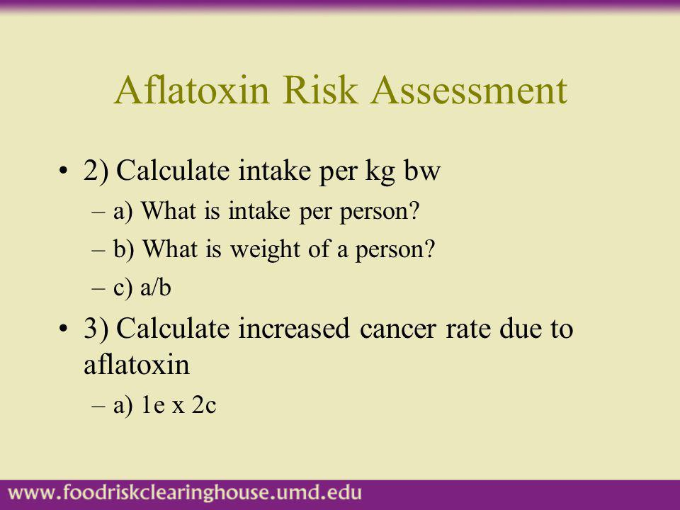 Aflatoxin Risk Assessment