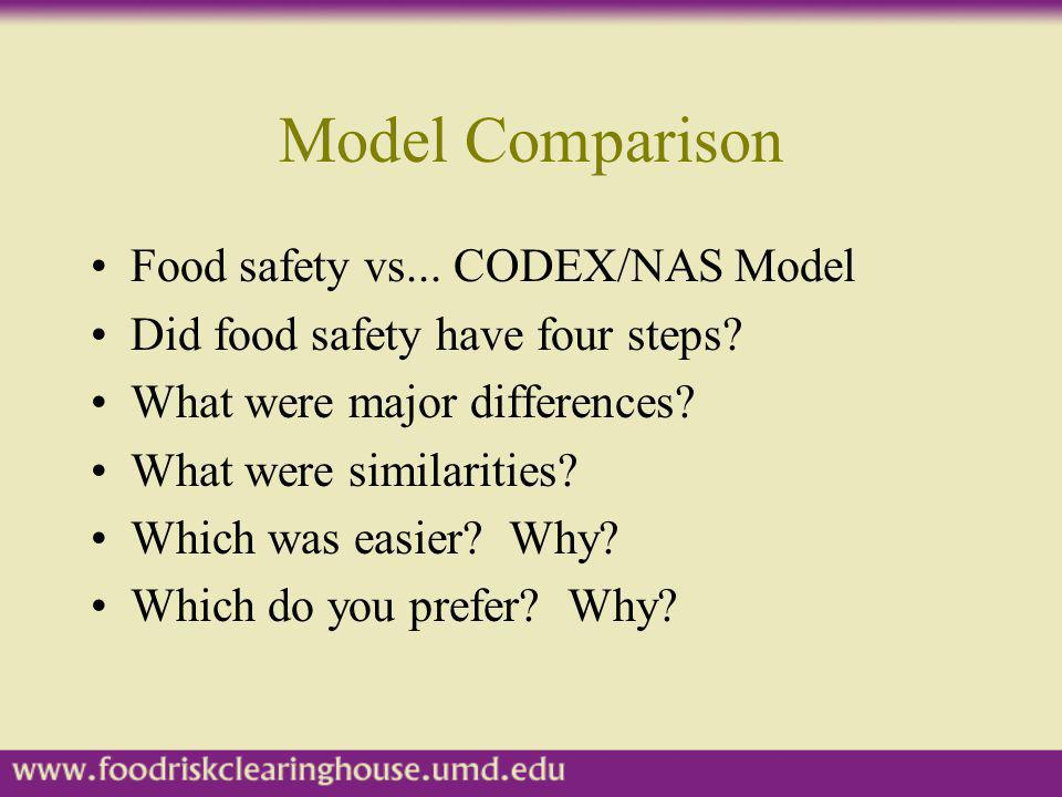 Model Comparison Food safety vs... CODEX/NAS Model
