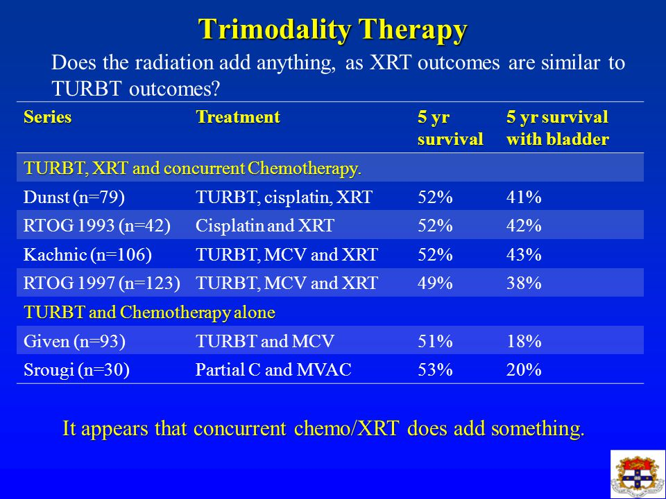 Trimodality Therapy Does the radiation add anything, as XRT outcomes are similar to TURBT outcomes