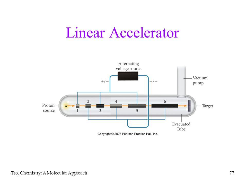Linear Accelerator Tro, Chemistry: A Molecular Approach