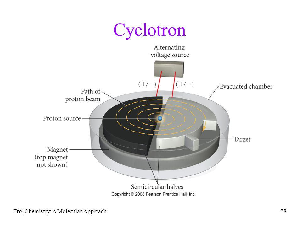 Cyclotron Tro, Chemistry: A Molecular Approach