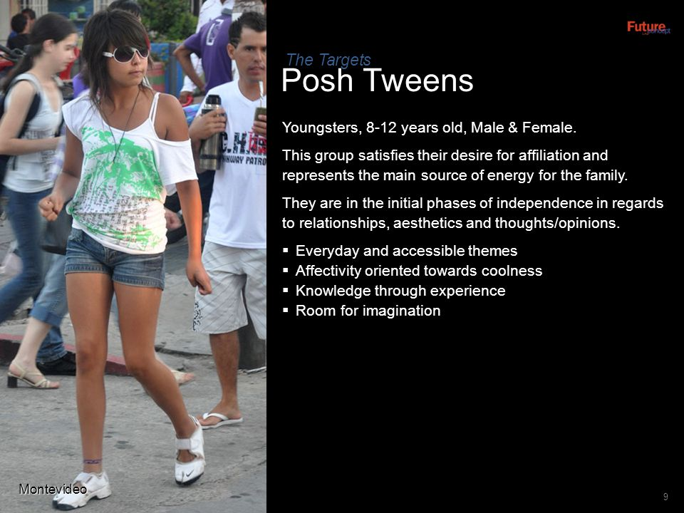 Posh Tweens The Targets Youngsters, 8-12 years old, Male & Female.