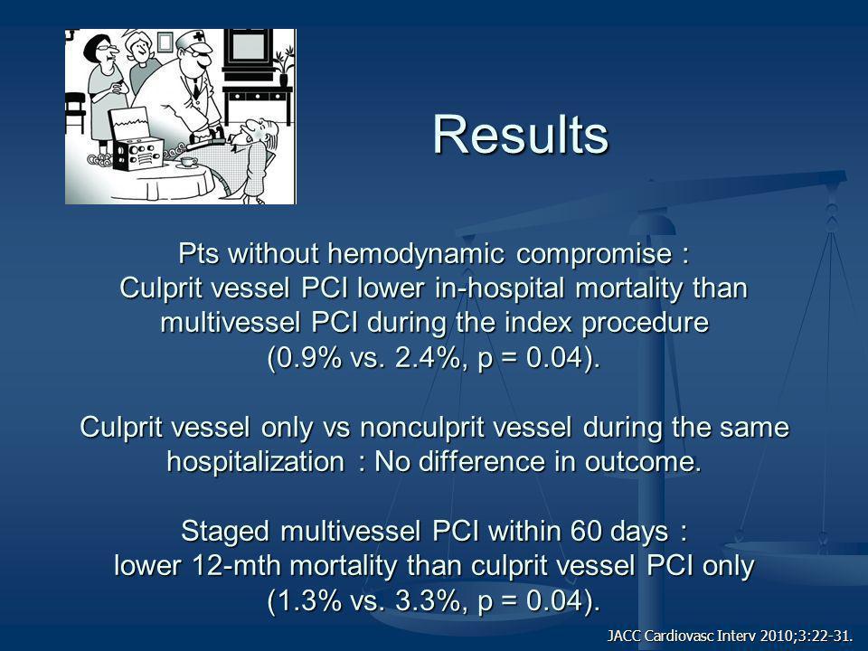 JACC Cardiovasc Interv 2010;3:22-31.