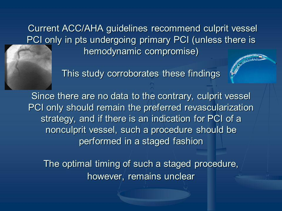 Current ACC/AHA guidelines recommend culprit vessel PCI only in pts undergoing primary PCI (unless there is hemodynamic compromise) This study corroborates these findings Since there are no data to the contrary, culprit vessel PCI only should remain the preferred revascularization strategy, and if there is an indication for PCI of a nonculprit vessel, such a procedure should be performed in a staged fashion The optimal timing of such a staged procedure, however, remains unclear