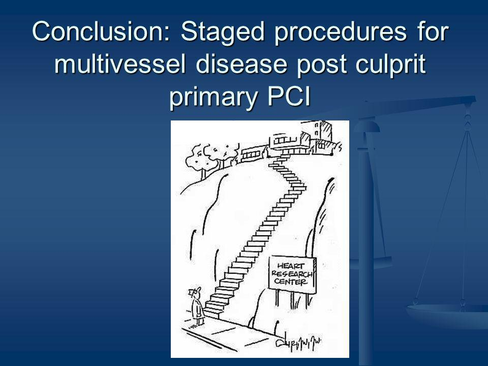 Conclusion: Staged procedures for multivessel disease post culprit primary PCI