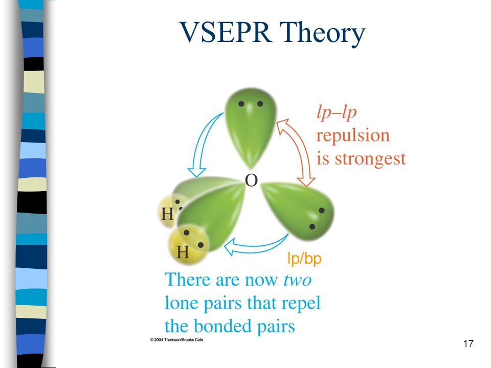 VSEPR Theory lp/bp