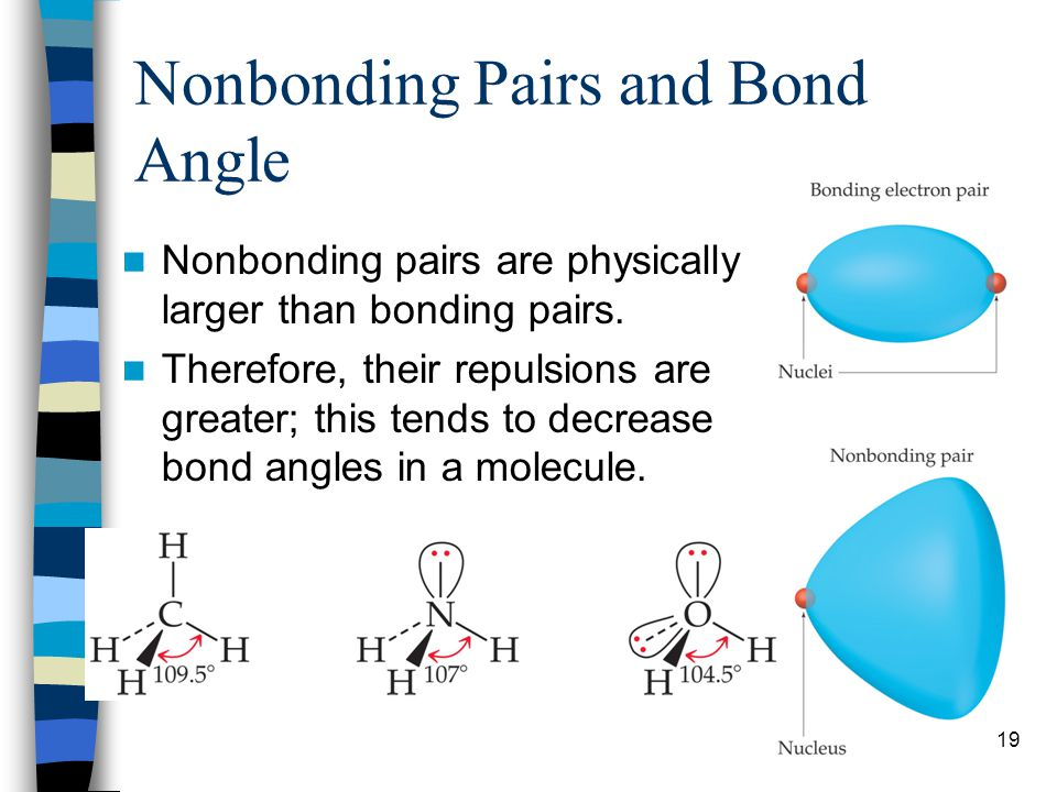 Nonbonding Pairs and Bond Angle