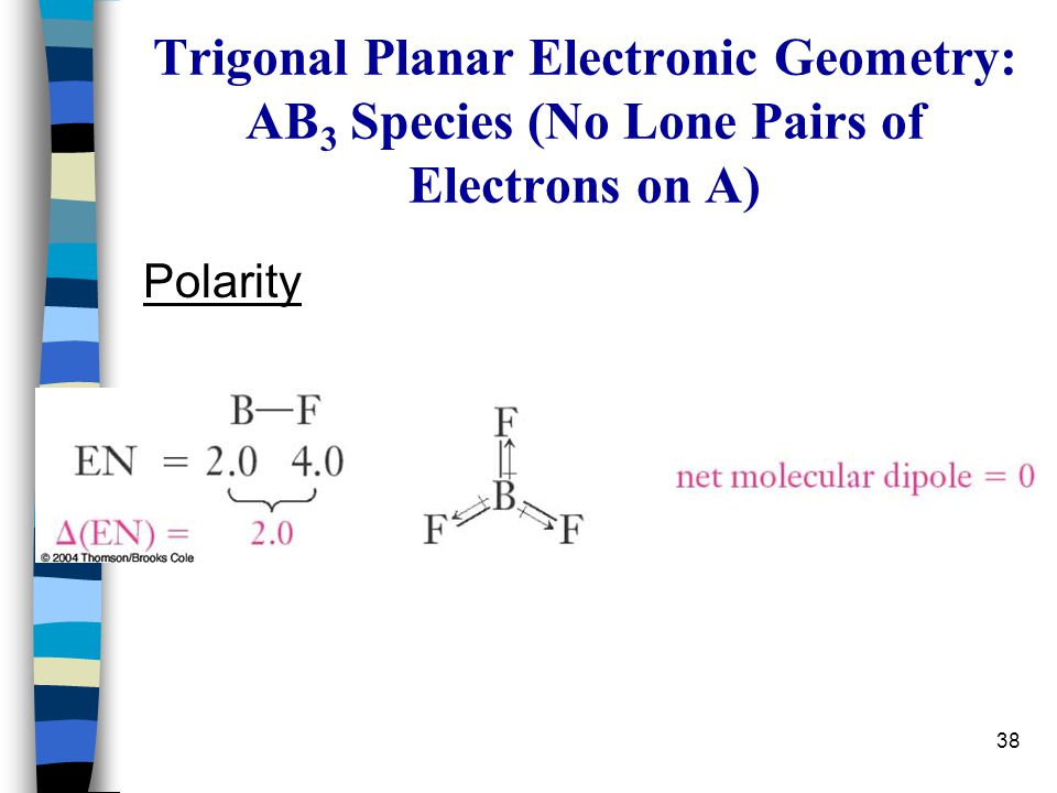 Trigonal Planar Electronic Geometry: AB3 Species (No Lone Pairs of Electrons on A)