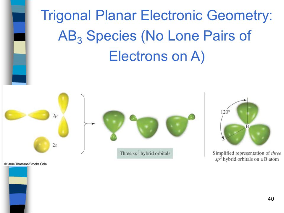Trigonal Planar Electronic Geometry: AB3 Species (No Lone Pairs of