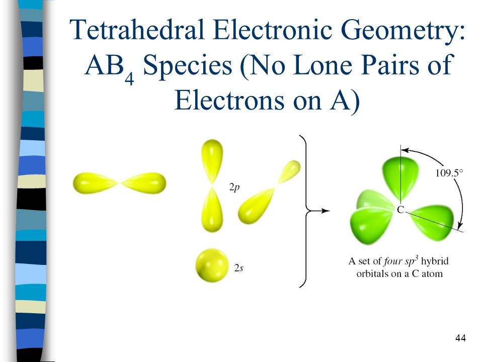 Tetrahedral Electronic Geometry: AB4 Species (No Lone Pairs of Electrons on A)