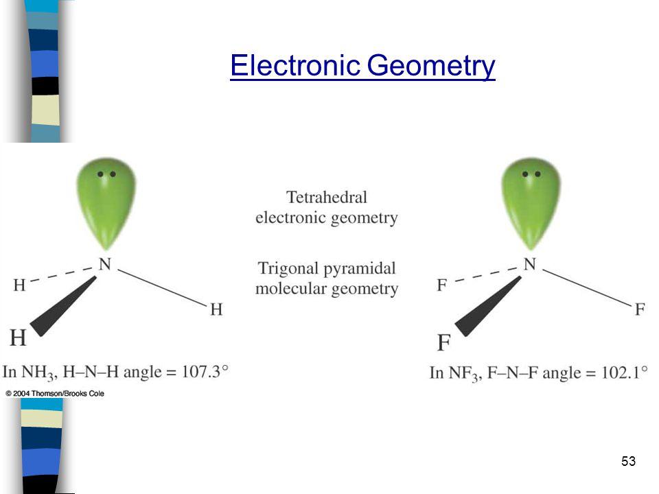 Electronic Geometry
