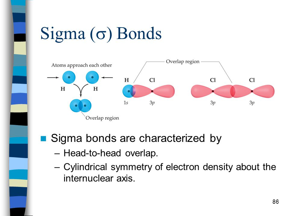 Sigma () Bonds Sigma bonds are characterized by Head-to-head overlap.