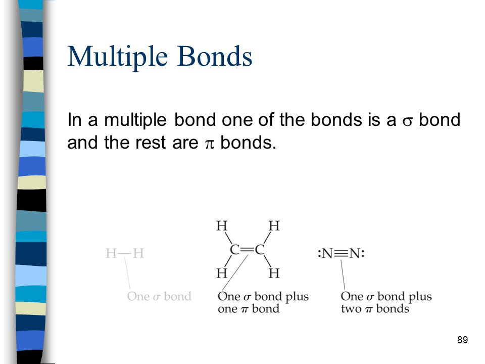 Multiple Bonds In a multiple bond one of the bonds is a  bond and the rest are  bonds.