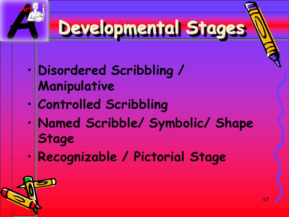 Developmental Stages Disordered Scribbling / Manipulative