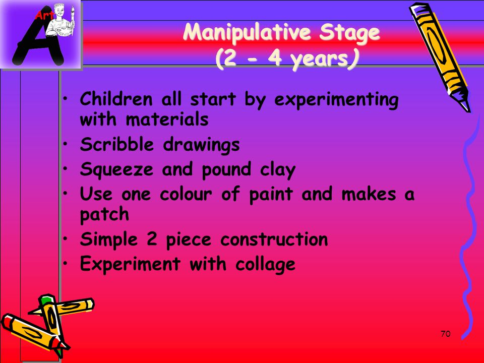 Manipulative Stage (2 - 4 years)